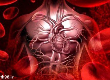 علايم و نشانه های سکته قلبی